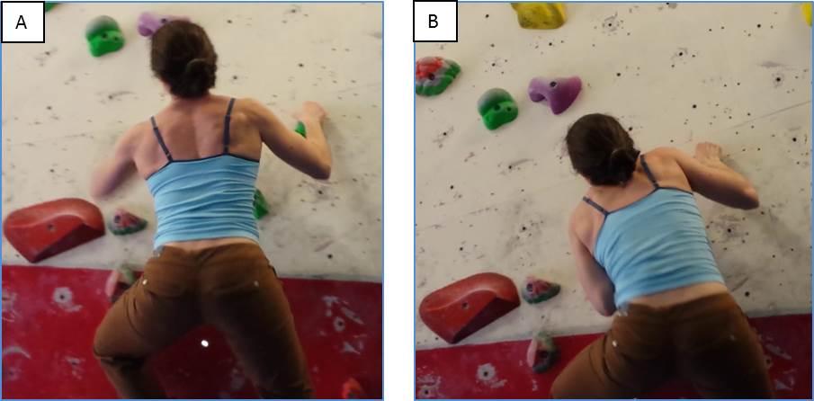 Shoulder Movement Comparison