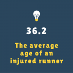 infographic of average age of an injured runner
